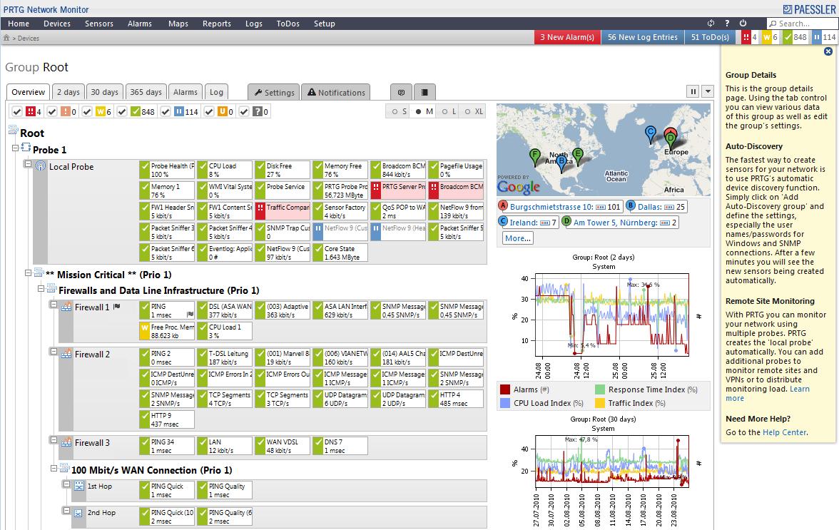 Gestión y monitorización de redes IP