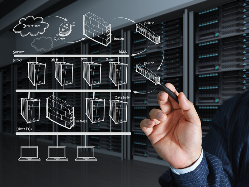Servicios y soluciones TIC para empresas y profesionales